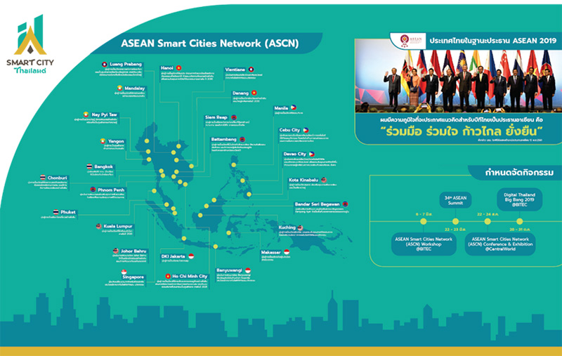 ASEAN Smart Cities Network (ASCN) Roundtable Meeting