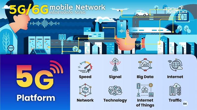 เครือข่ายมือถือ 5G/6G (Mobile Network 5G/6G)