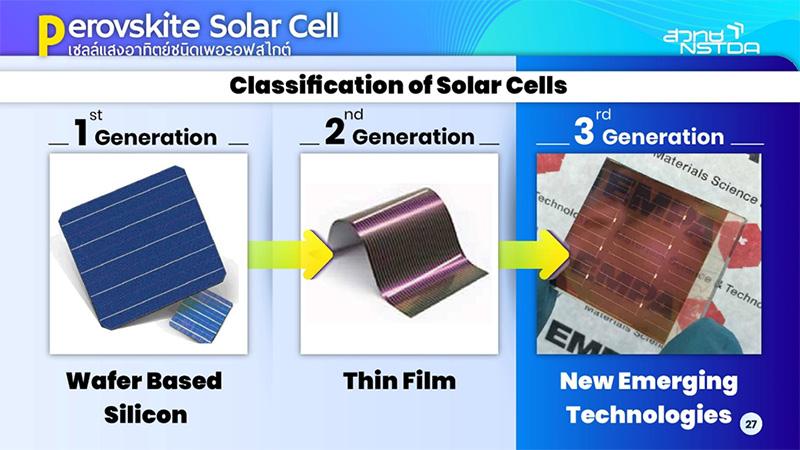เซลล์แสงอาทิตย์เพอรอฟสไกต์