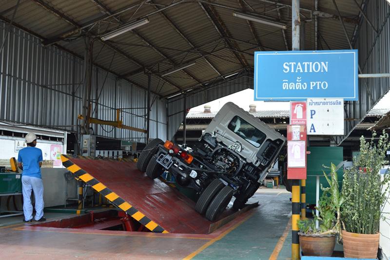 SMM Pro Truck ให้บริการหลังการขาย
