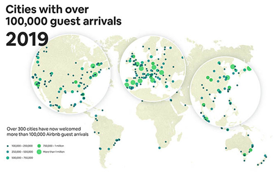 เครือข่าย Airbnb