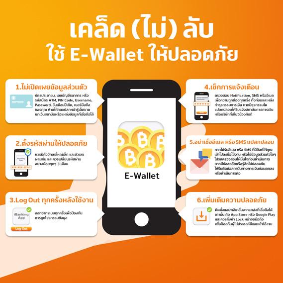 ใช้ e-Wallet ให้ปลอดภัย