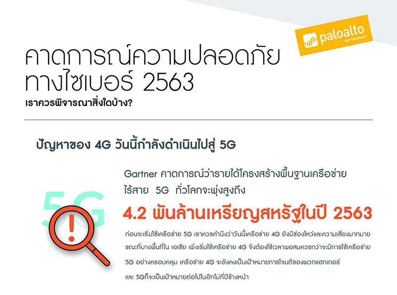 คาดการณ์ความปลอดภัยทางไซเบอร์ 2563