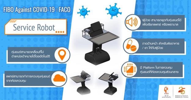ระบบหุ่นยนต์ FACO