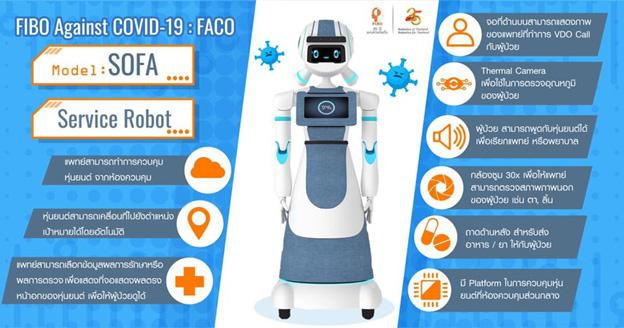 เอกชนร่วมขันให้ FIBO พัฒนา FACO หุ่นยนต์สู้ COVID-19 เตรียมนำหุ่นยนต์ไปใช้ในโรงพยาบาลแห่งแรกต้นเม.ย.นี้