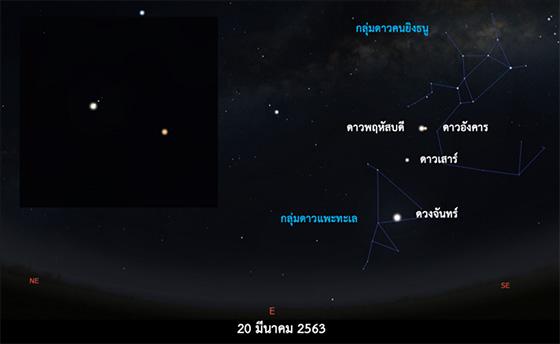 ภาพแสดงตำแหน่งของดาวอังคารและดาวพฤหัสบดี วันที่ 20 มีนาคม 2563 เวลา 05:03 น.