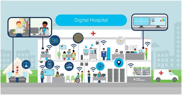 คณะแพทยศาสตร์ ม.เชียงใหม่ ผนึกกำลังซิสโก้พัฒนานวัตกรรม Med Tech ยกระดับประสบการณ์สาธารณสุขยุคดิจิทัล