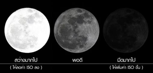 ตัวอย่างการถ่ายภาพดวงจันทร์เต็มดวงให้ได้แสงสว่างที่พอดี และเห็นรายละเอียดของหลุมอุกกาบาตชัดเจน