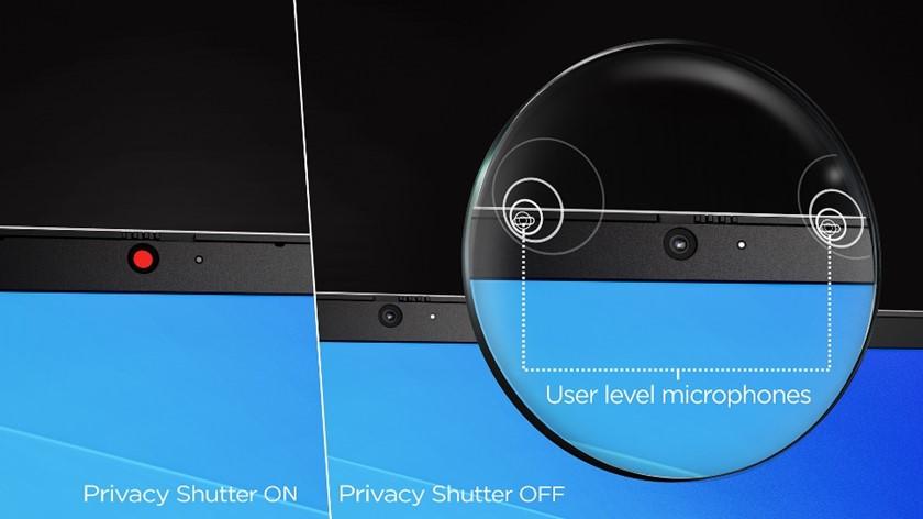 ฝาเลื่อนปิดกล้องเพื่อความเป็นส่วนตัว Privacy Shutter