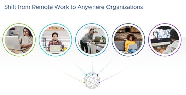 เพิ่มประสิทธิภาพการทำงานยุค New Normal ด้วย Anywhere Workspace Solution by VMware & Fusion Advantec