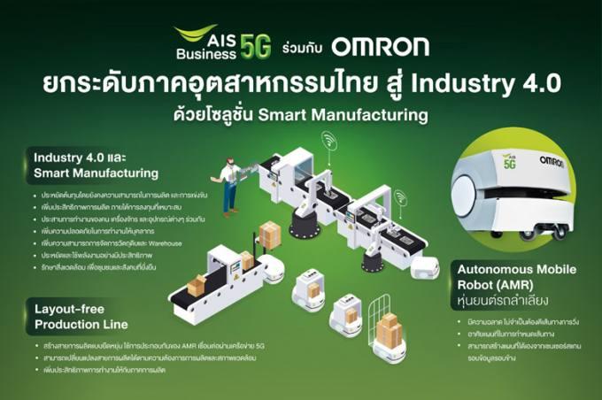 AIS Business 5G ได้ลงนาม (MOU) ร่วมกับ บริษัท ออมรอน อีเลคทรอนิคส์ จำกัด หรือ ออมรอน (OMRON) ผู้นำด้าน Smart Manufacturing - Autonomous Mobile Robot